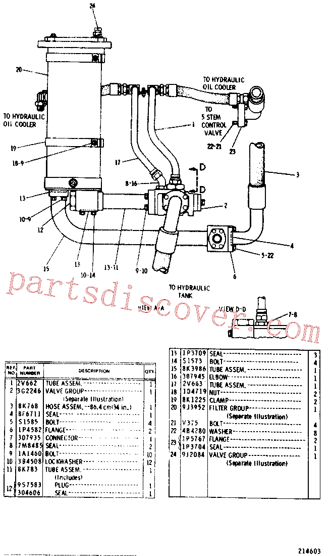 CAT 2P-6704 for 225B Excavator(EXC) hydraulic system 3V-1911 Assembly