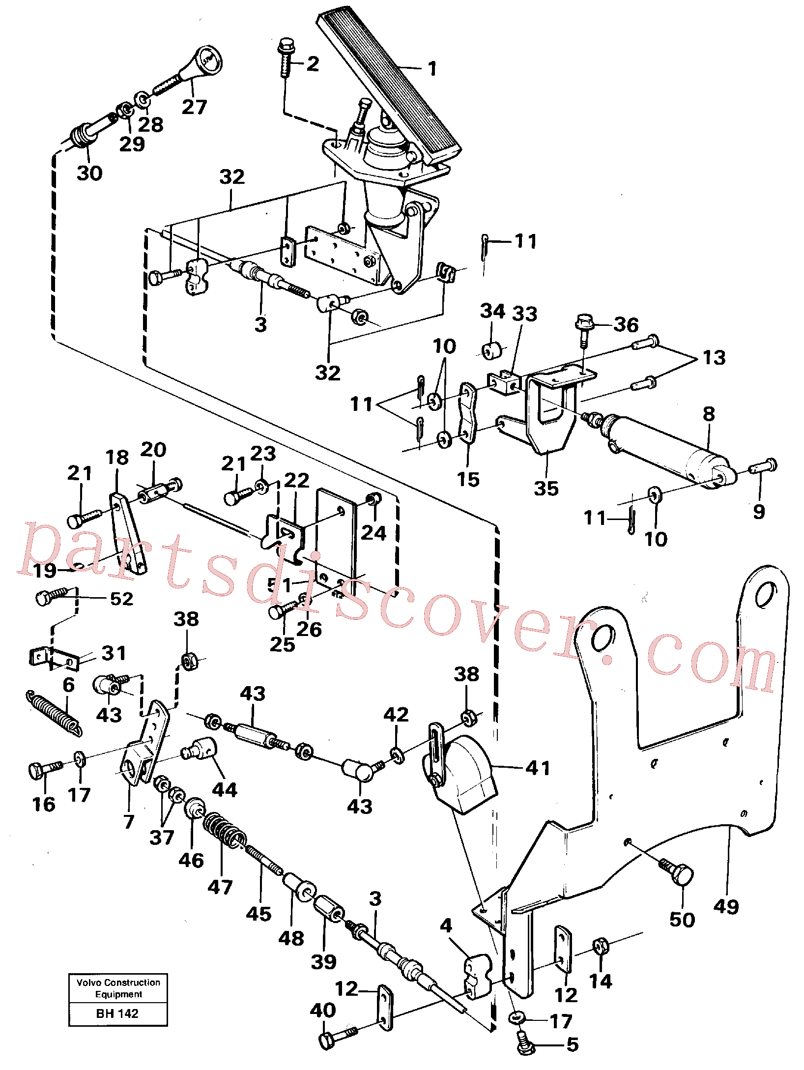 RM94146859 for Volvo Regulator control(BH142 assembly)