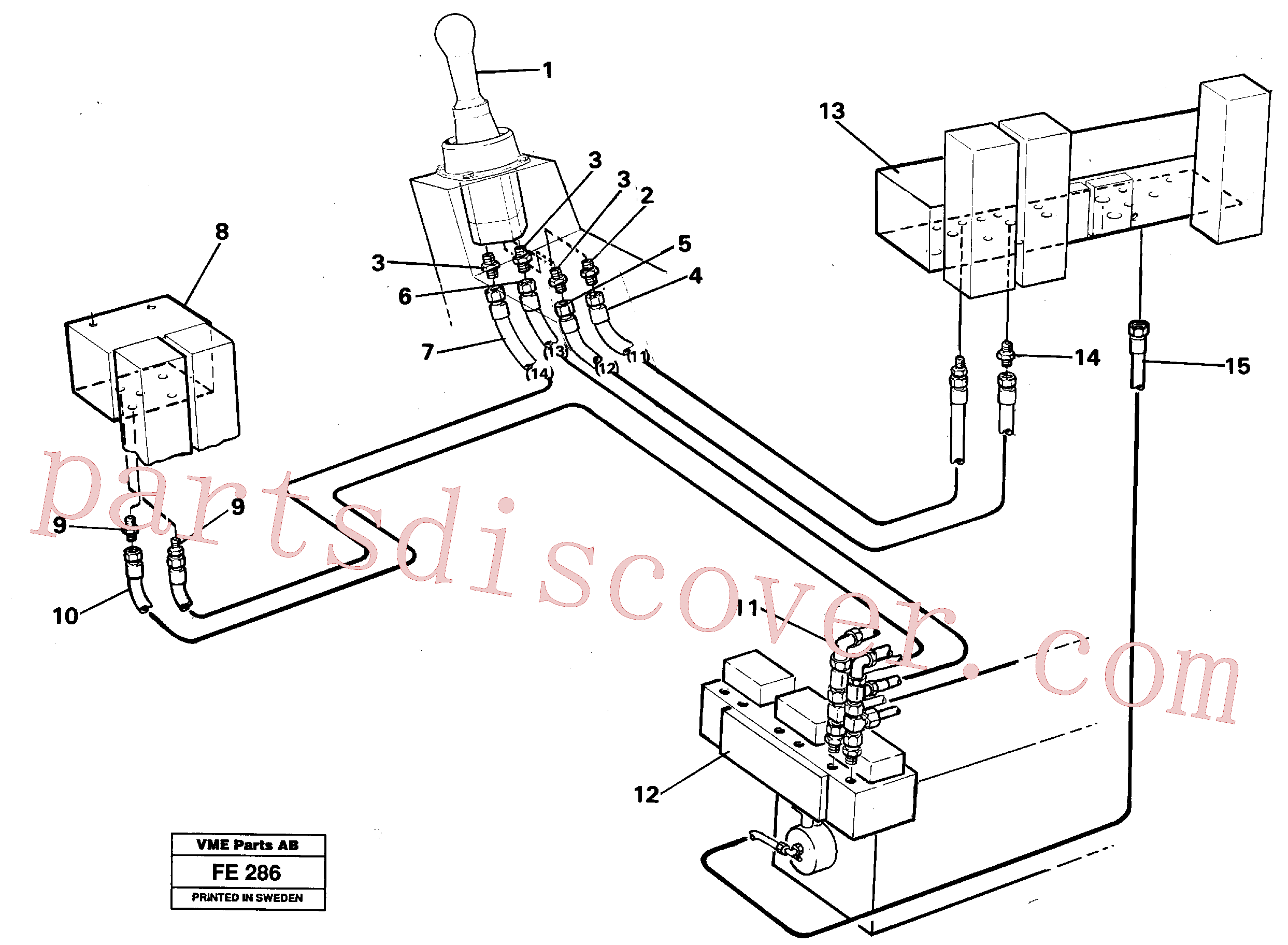 VOE14250299 for Volvo Servo hydraulics, dipper arm(FE286 assembly)